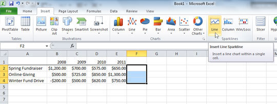 microsoft-office-2010-how-to-use-sparklines-excel-2010-02.jpg
